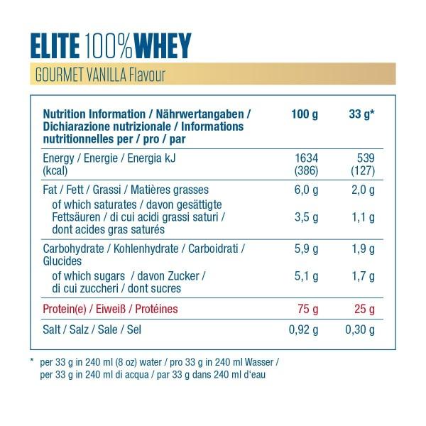 Dymatize Elite 100% Whey Gourmet Vanilla 2100g Inhatsstoffe